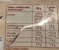 Jambon de Bayonne - Nutrition facts - fr
