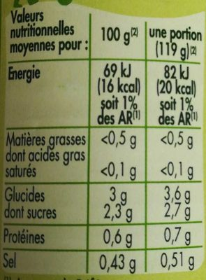 Tomates entières pelées Bio - Informations nutritionnelles - fr