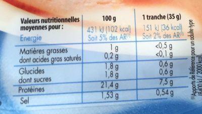 Mon filet de dinde doré au four (4 tranches) - Informations nutritionnelles