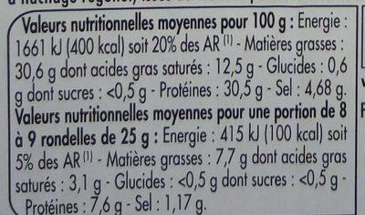 Saucisse sèche d'Auvergne tranchée - Nutrition facts