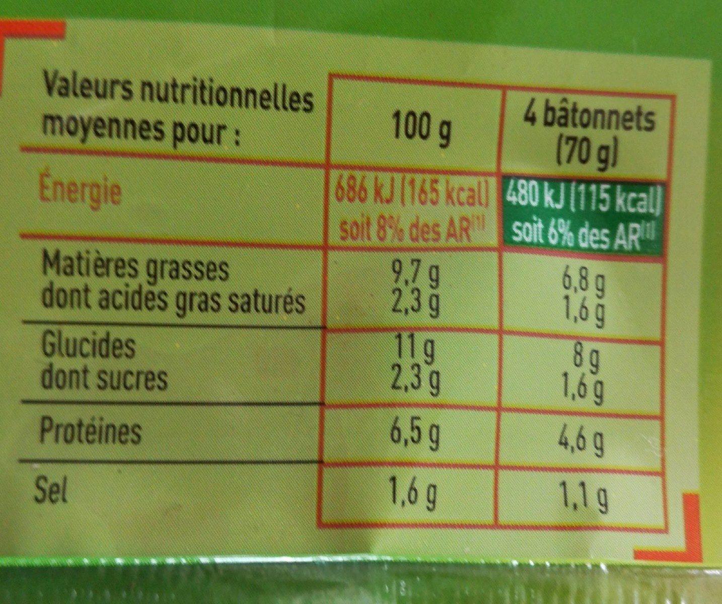 12 bâtonnets fourrés ail et fines herbes - Nutrition facts