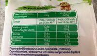 Mélange japonais - Informations nutritionnelles