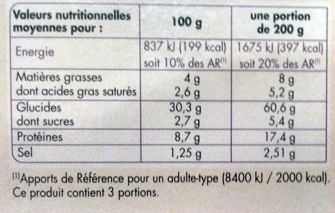Maxi Moelleuse Royale - Nutrition facts