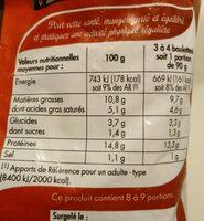 Boulettes au bœuf et aux oignons 15% MG la paquet de 750 g - Informations nutritionnelles