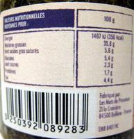 Pistou - Valori nutrizionali - fr
