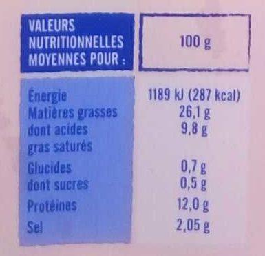 Itinéraire des Saveurs Véritables Knacks d'Alsace le paquet de 240 g - Nutrition facts