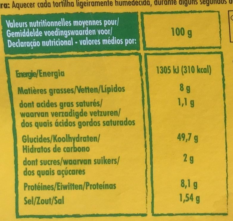 Tortillas de maïs - Nutrition facts