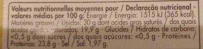 Gouda Holland les tranchettes (30 % M.G.) - Informations nutritionnelles