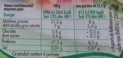 Lardons fumés au bois de hêtre Bio - Nutrition facts