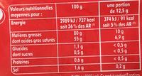 Beurre au Piment d'Espelette Demi-Sel - Nutrition facts