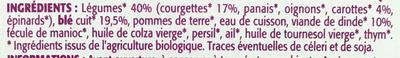Courgettes Blé & Dinde - Ingredients