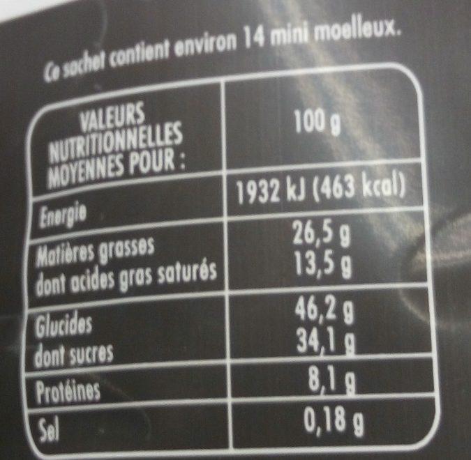 Mini Moelleux au Chocolat - Informations nutritionnelles - fr