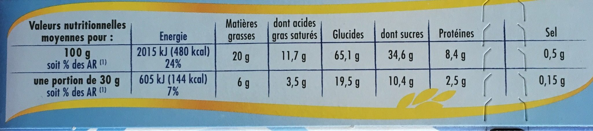Twisty - Informations nutritionnelles - fr