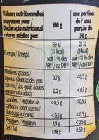 Les cornichons extra-fins - Informations nutritionnelles - fr