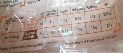 speculoos - Nutrition facts