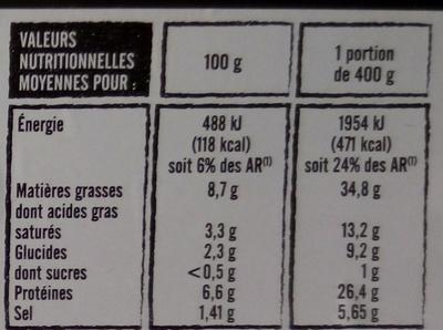 Véritable choucroute garnie d'Alsace au riesling - Nutrition facts - fr