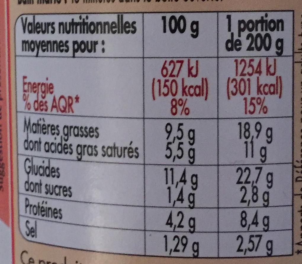 Quenelles de Saumon sauce Saveur Crevette - Nutrition facts - fr