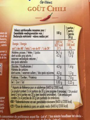 Amandes grillées goût chili le sachet de 100 g - المكونات - fr
