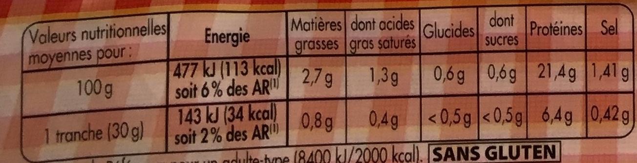 Mon Paris - Informations nutritionnelles