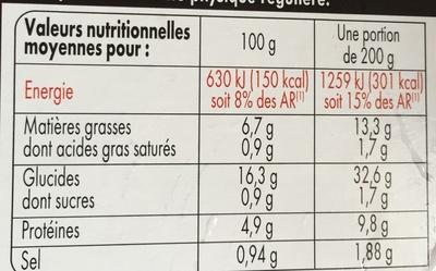 Riz cantonais - Nutrition facts