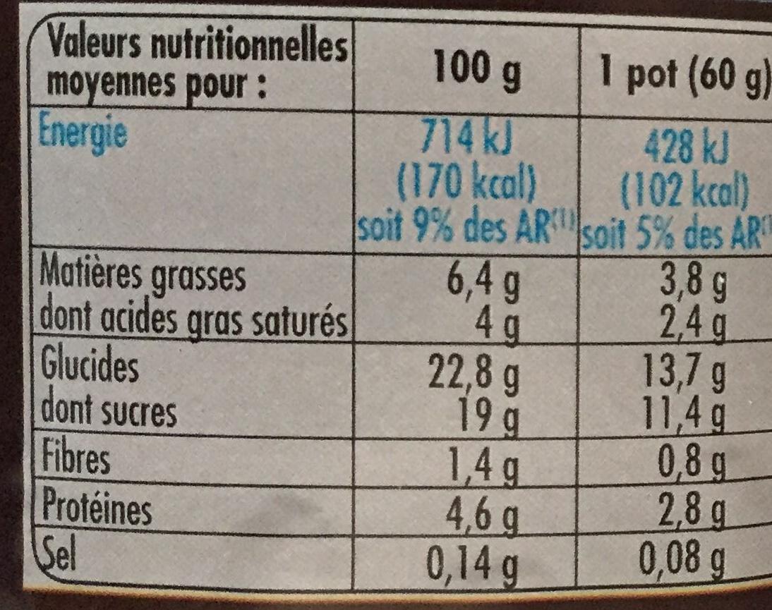Mousse Chocolat au Lait - Informations nutritionnelles