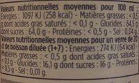 Sirop De Citron - Nutrition facts