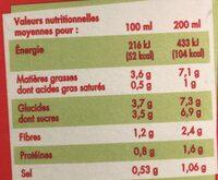 L'essentiel - gazpacho légumes du soleil - Informazioni nutrizionali - fr