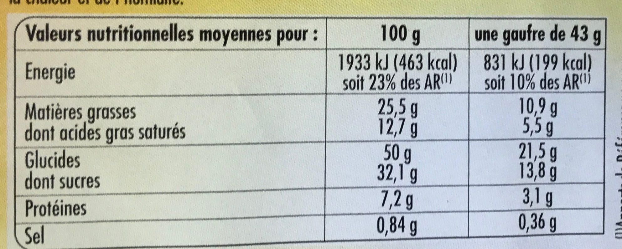 Gaufres molles poudrées au sucre - Informations nutritionnelles