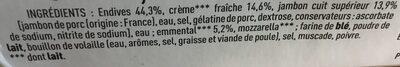 Endives au jambon - Ingredients - fr