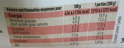 Endives au jambon - Nutrition facts - fr