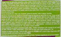 Monique Ranou salade jambon speck - Ingredients - fr