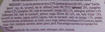 Dos de Cabillaud à la Provençale Écrasé de pomme de terre - Ingrédients