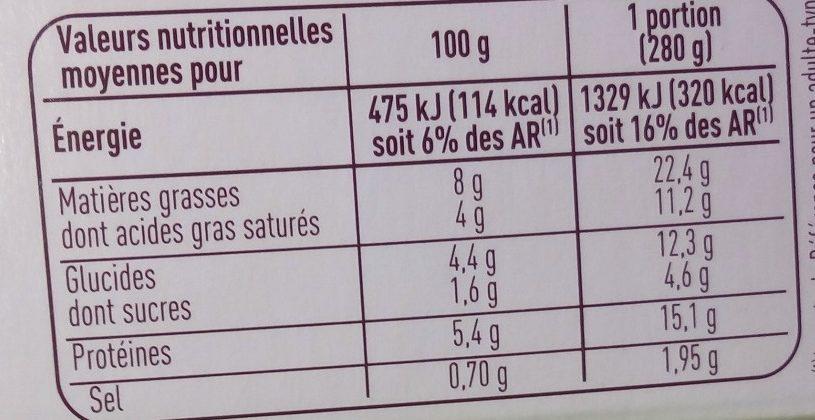 Dos de Cabillaud à la Provençale Écrasé de pomme de terre - Informations nutritionnelles