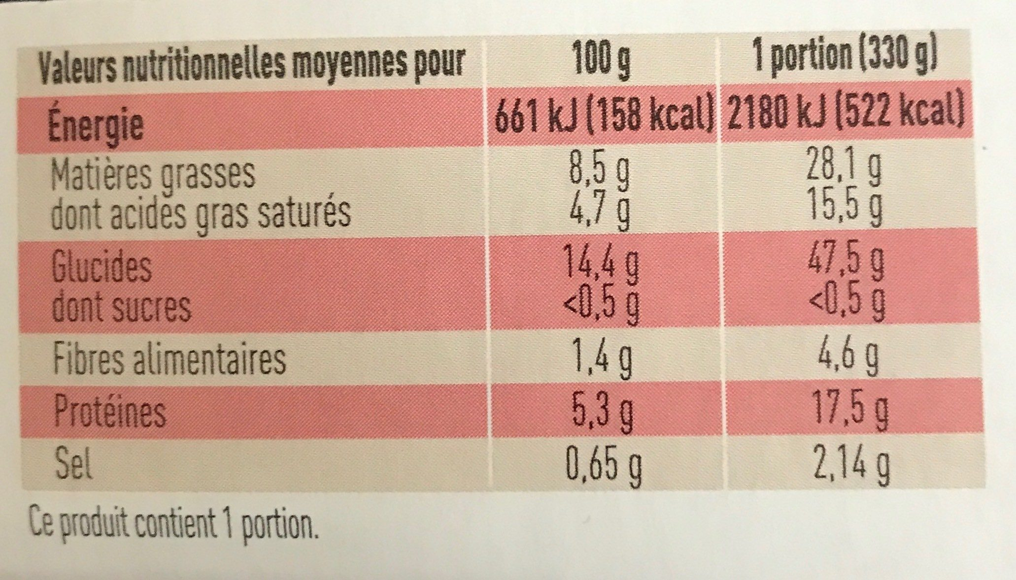 Tagliatelles à la carbonara - Informations nutritionnelles