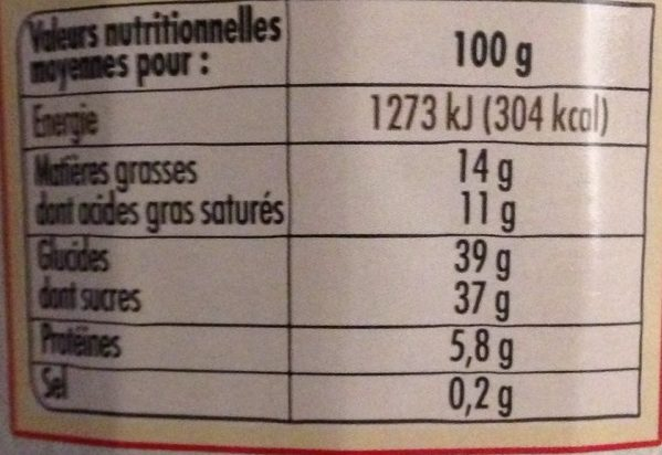 Confiture de lait - Nutrition facts