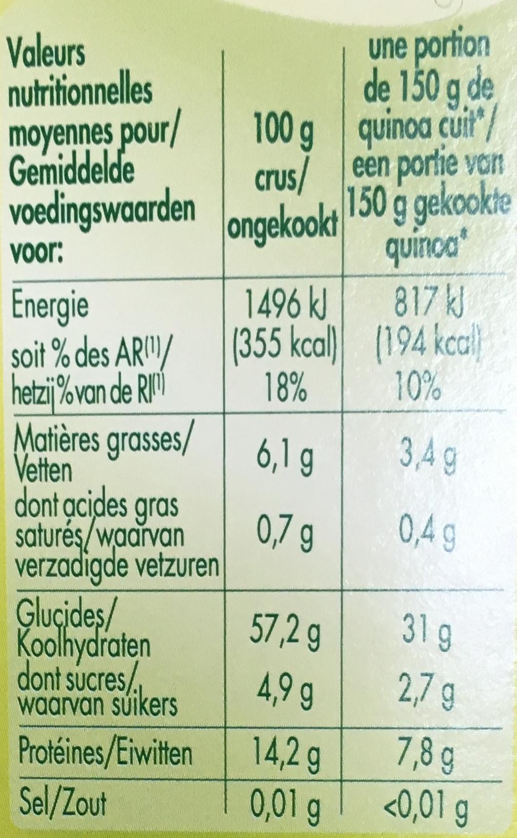 Quinoa Blond - Nutrition facts