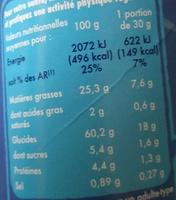 Tuiles saveur burger - Nutrition facts - fr