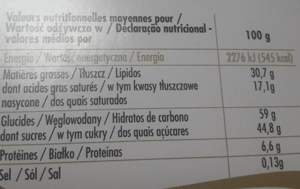 Chocolats Belges - Nutrition facts