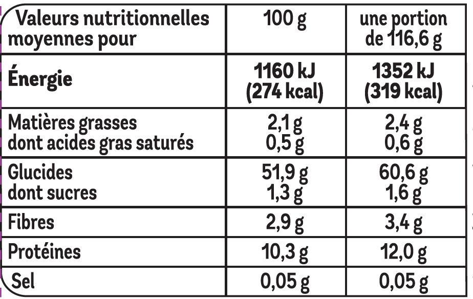 Tagliatelles aux œufs frais - Voedigswaarden