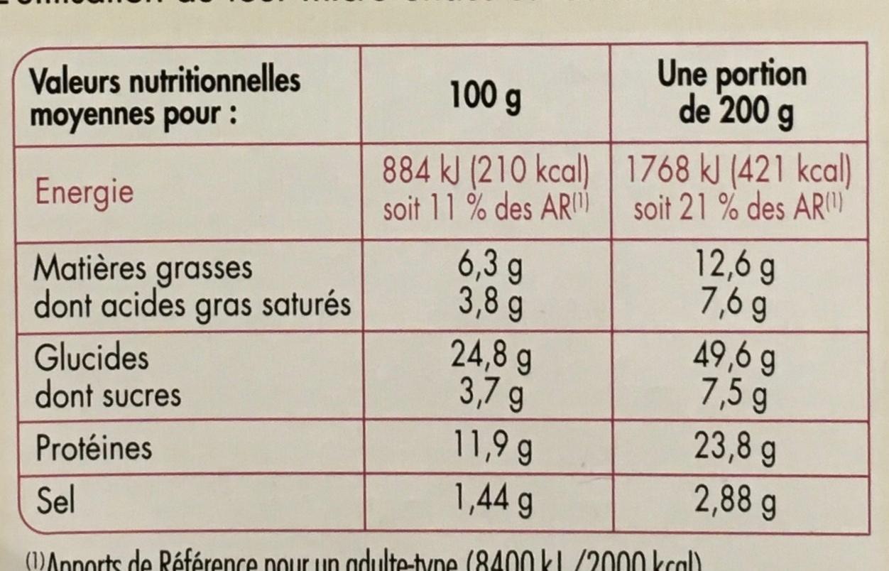 Pizza Mozzarella, Jambon, Roquette - Informations nutritionnelles