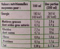 Avoine - Informations nutritionnelles - fr