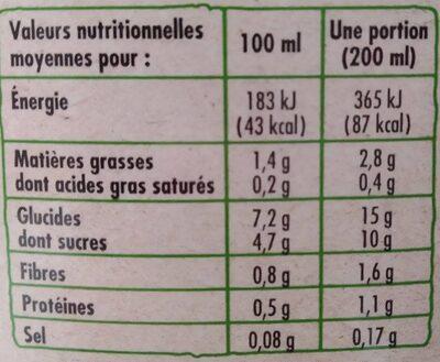 Boisson à l'avoine bio - Informations nutritionnelles - fr