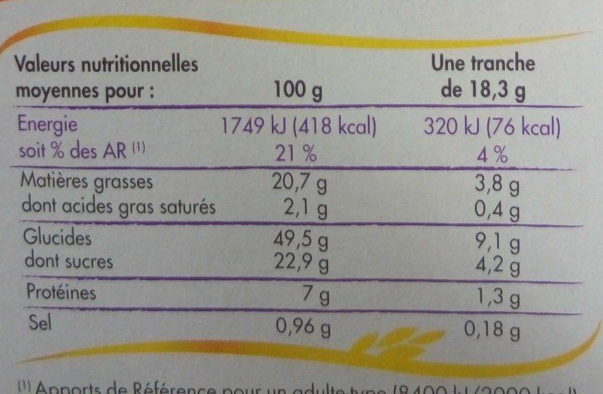 Cake Déj Muesli aux abricots et aux noisettes - Nutrition facts - fr