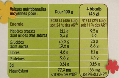 Biscuits sésame - Nutrition facts