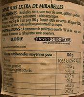 Confiture Mirabelles - Voedingswaarden