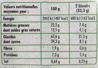 Sablés amande arôme naturel de citron bio - Informations nutritionnelles - fr