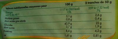 Coeur de mie aux céréales - Nutrition facts