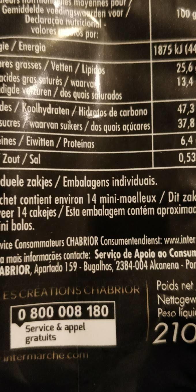 Les Créations Les Fabuleux mini moelleux aux noisettes le paquet de 210 g - Informations nutritionnelles - fr
