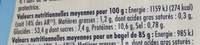 Bagel Nature - Informations nutritionnelles
