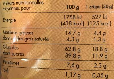 Crêpe Crêpiam Pocket chocolat les 12 crêpes de 30 g - Informations nutritionnelles